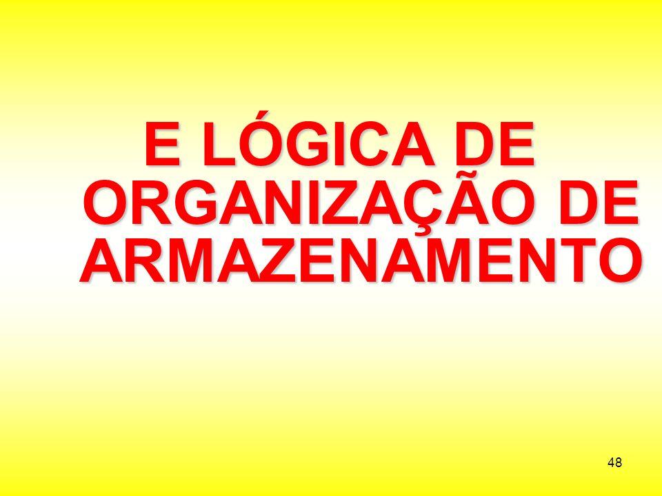 E LÓGICA DE ORGANIZAÇÃO DE ARMAZENAMENTO
