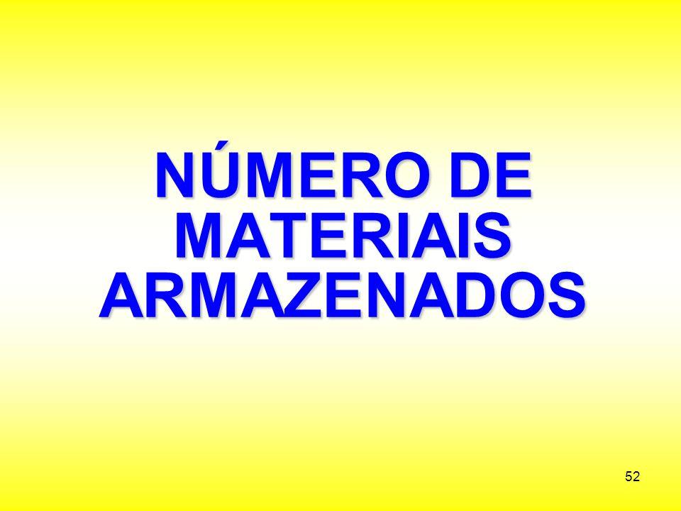 NÚMERO DE MATERIAIS ARMAZENADOS