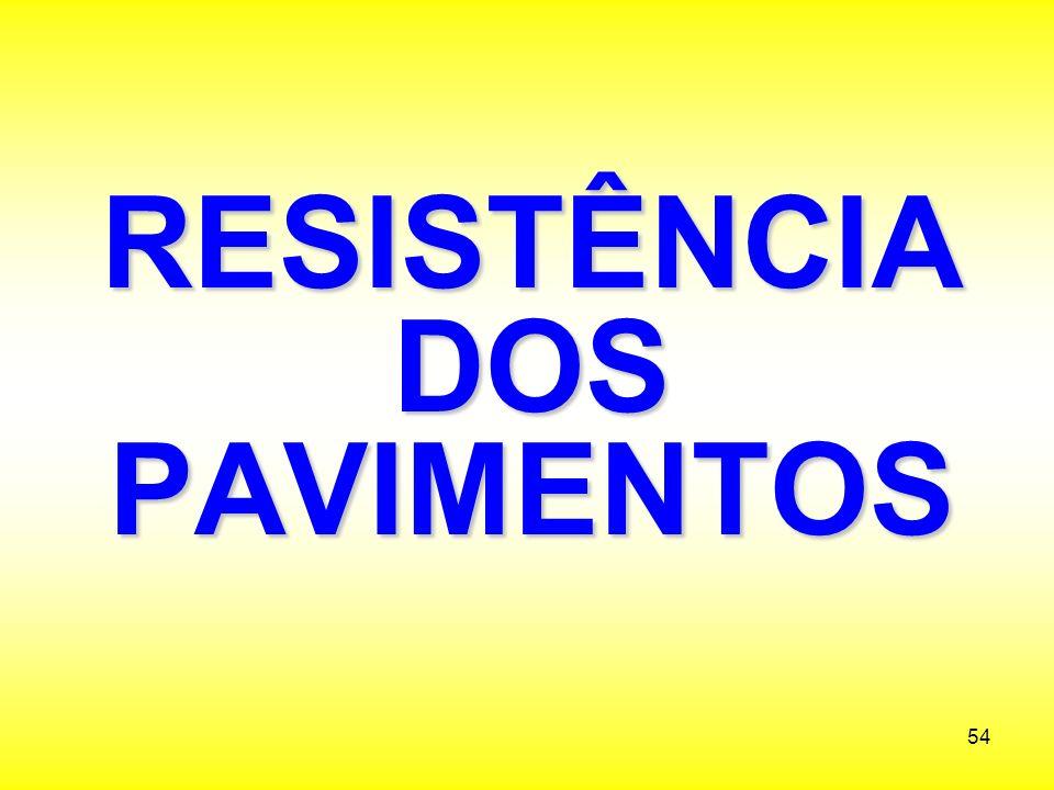 RESISTÊNCIA DOS PAVIMENTOS