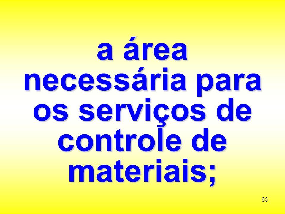 a área necessária para os serviços de controle de materiais;