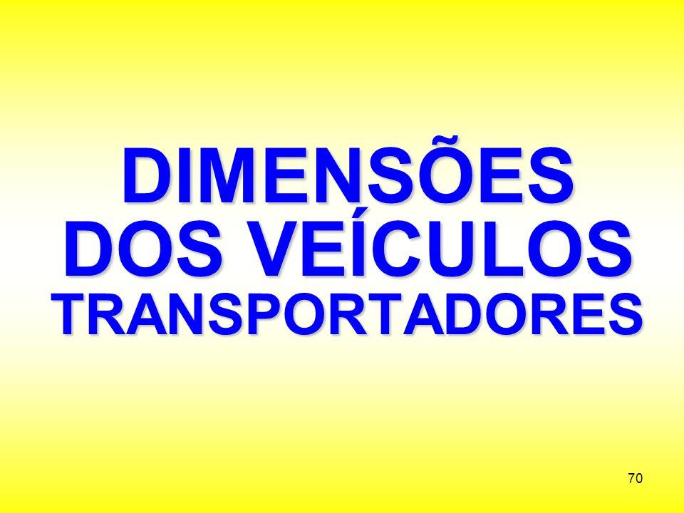 DIMENSÕES DOS VEÍCULOS TRANSPORTADORES