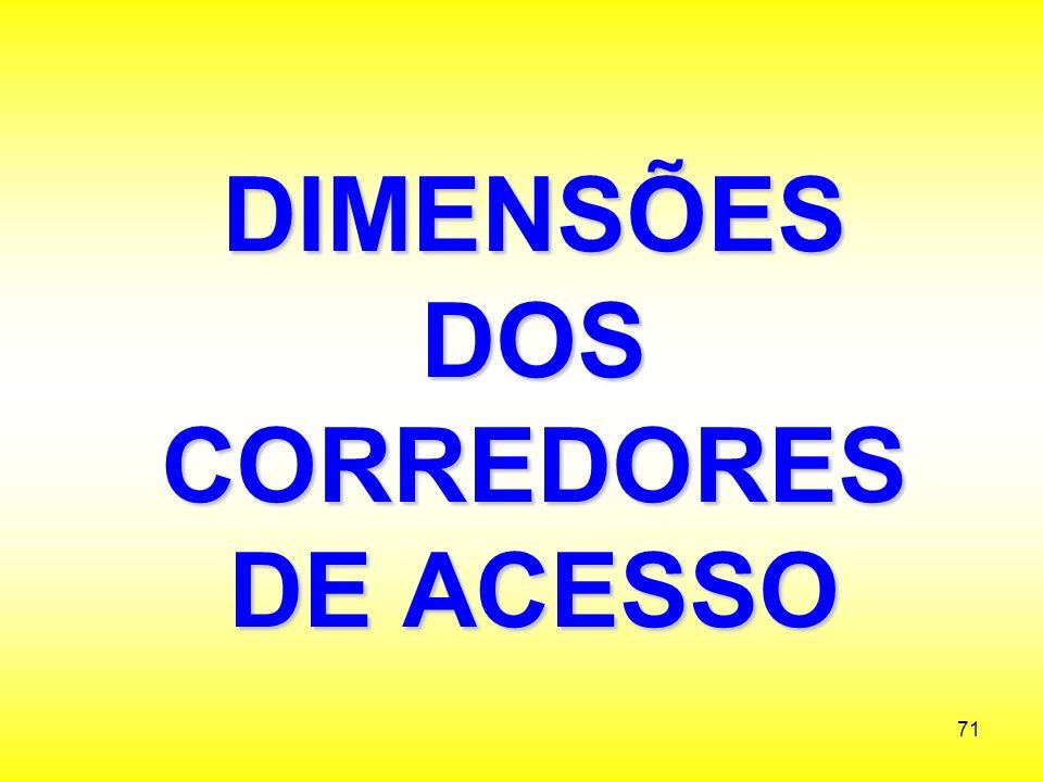 DIMENSÕES DOS CORREDORES DE ACESSO