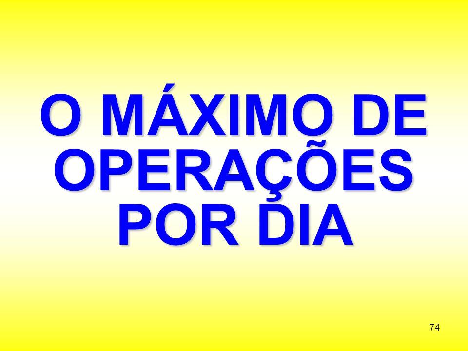 O MÁXIMO DE OPERAÇÕES POR DIA