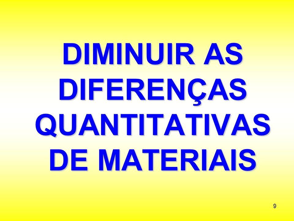 DIMINUIR AS DIFERENÇAS QUANTITATIVAS DE MATERIAIS