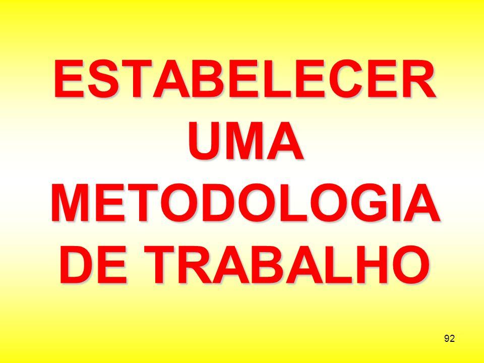 ESTABELECER UMA METODOLOGIA DE TRABALHO