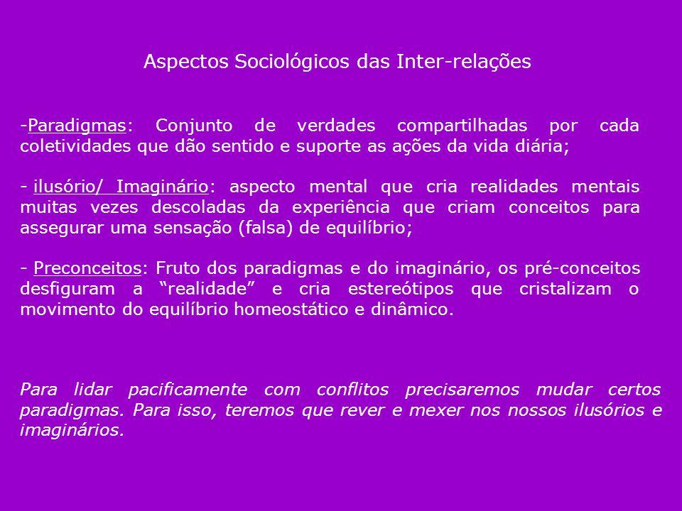 Aspectos Sociológicos das Inter-relações