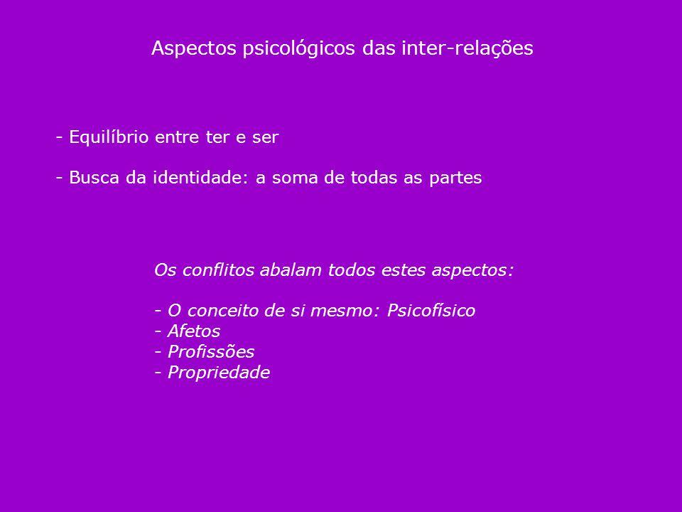 Aspectos psicológicos das inter-relações