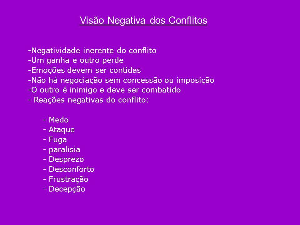 Visão Negativa dos Conflitos