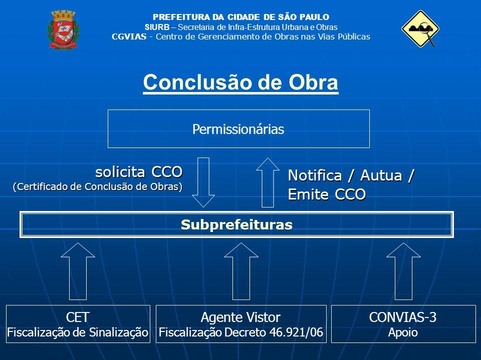 Conclusão de Obra solicita CCO Notifica / Autua / Emite CCO
