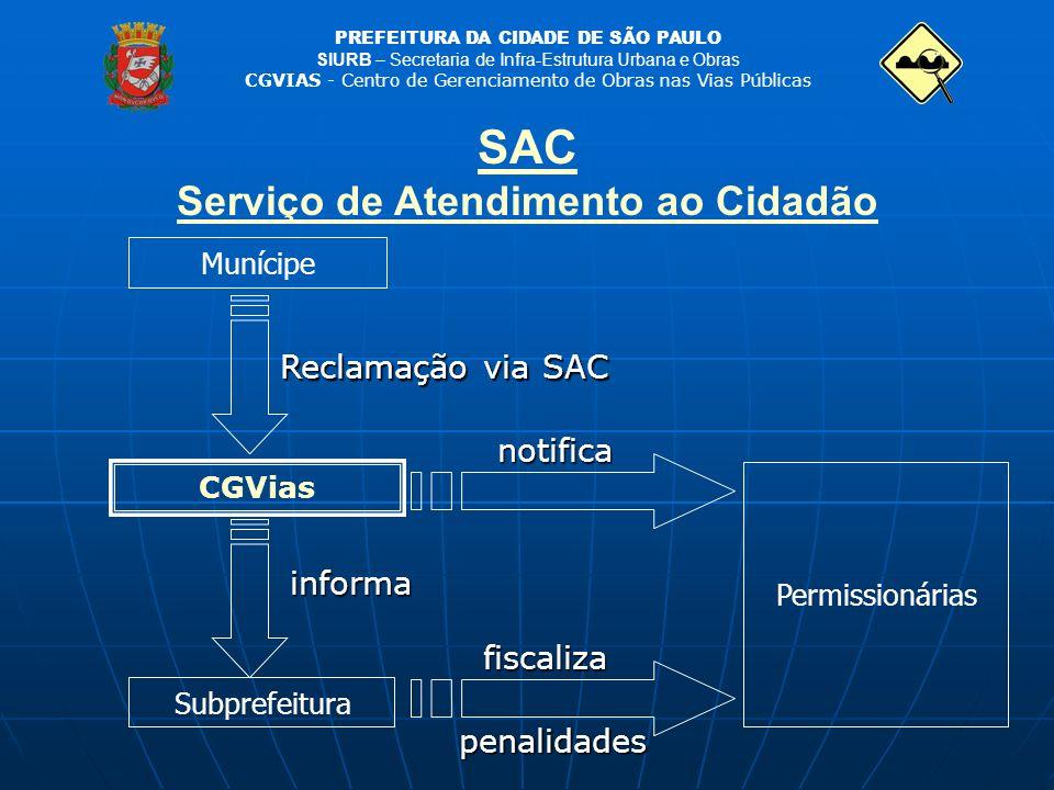 SAC Serviço de Atendimento ao Cidadão