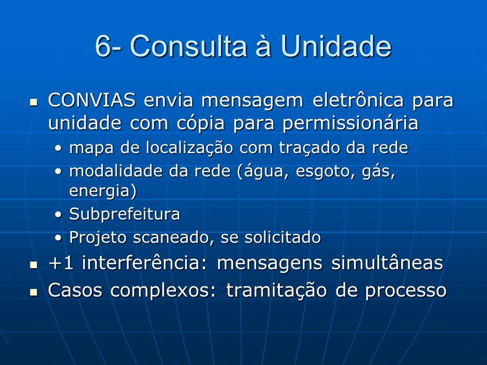 6- Consulta à Unidade CONVIAS envia mensagem eletrônica para unidade com cópia para permissionária.