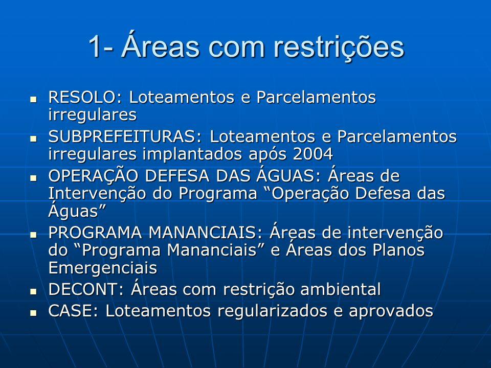 1- Áreas com restrições RESOLO: Loteamentos e Parcelamentos irregulares.
