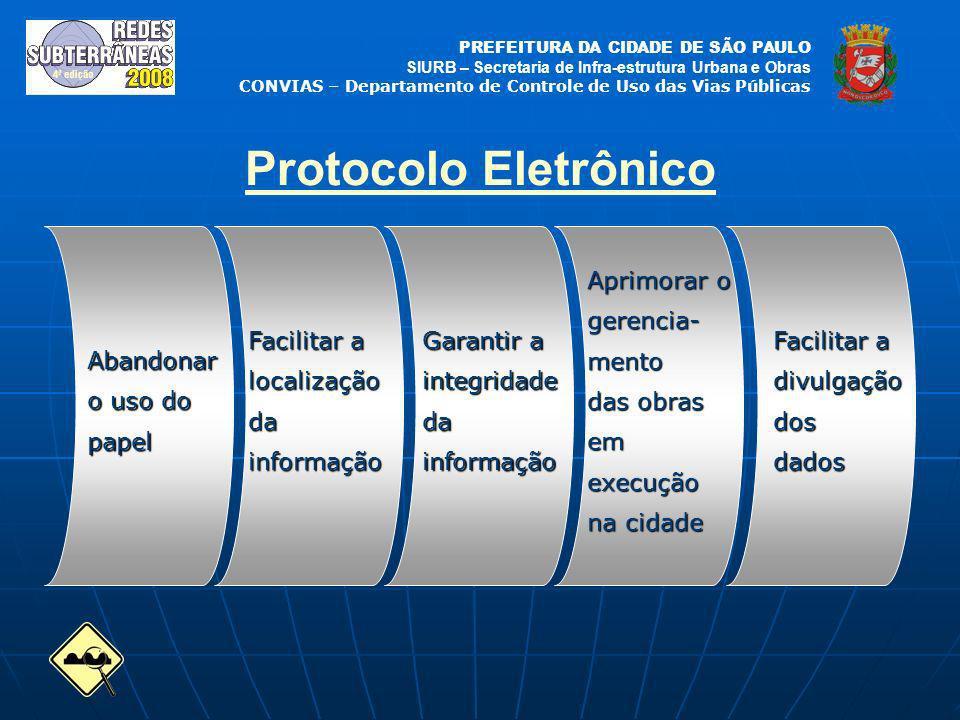 Protocolo Eletrônico Abandonar o uso do papel Facilitar a localização