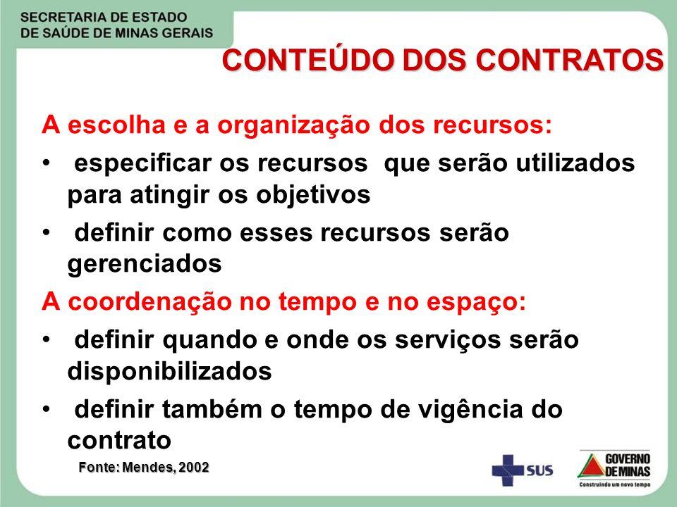 CONTEÚDO DOS CONTRATOS