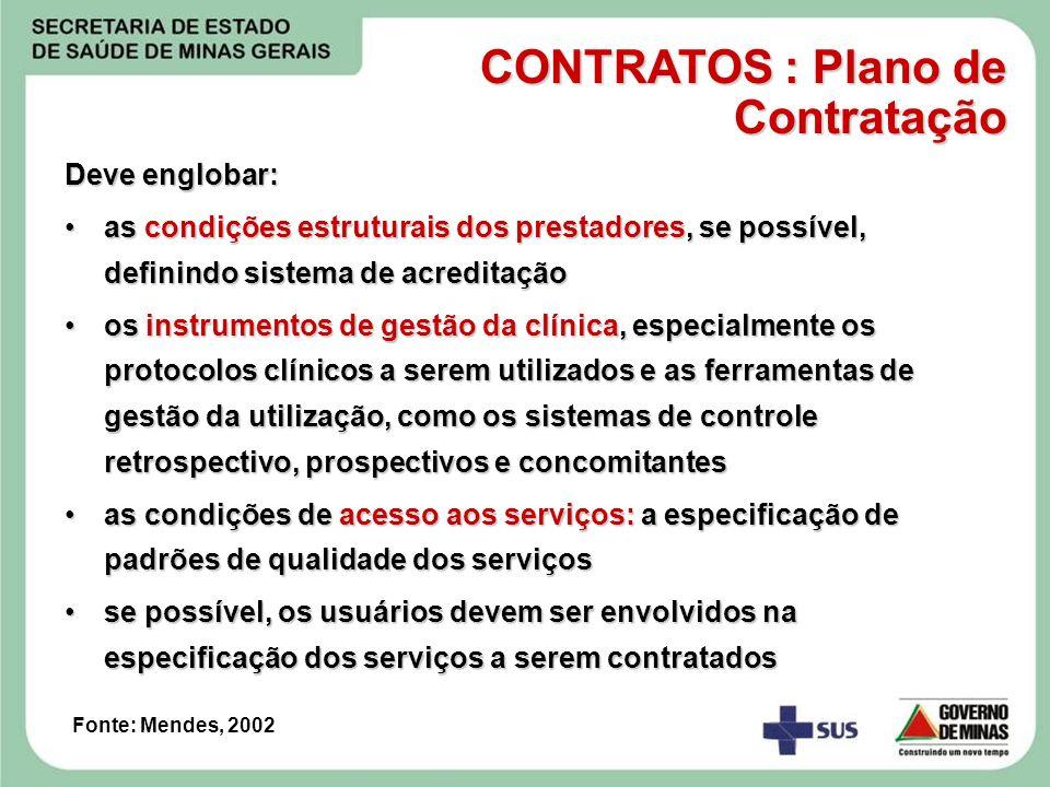 CONTRATOS : Plano de Contratação