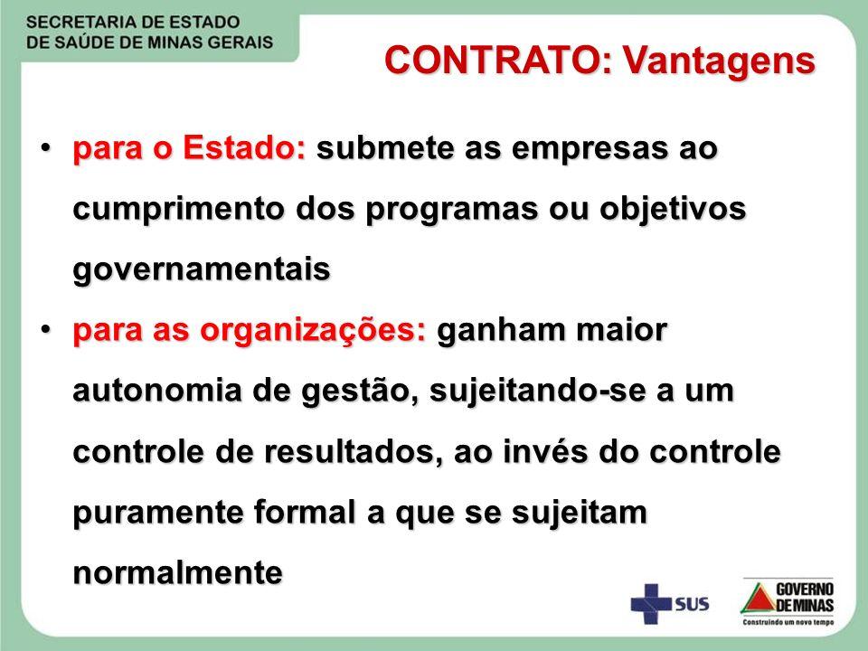 CONTRATO: Vantagenspara o Estado: submete as empresas ao cumprimento dos programas ou objetivos governamentais.