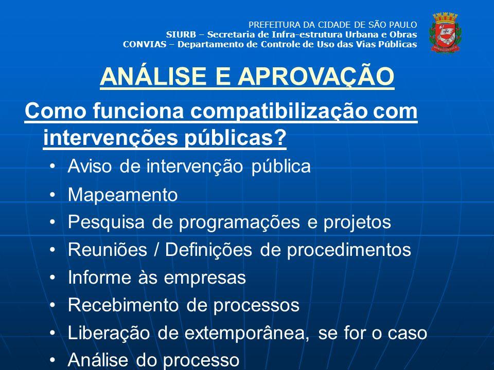 ANÁLISE E APROVAÇÃO Como funciona compatibilização com intervenções públicas Aviso de intervenção pública.
