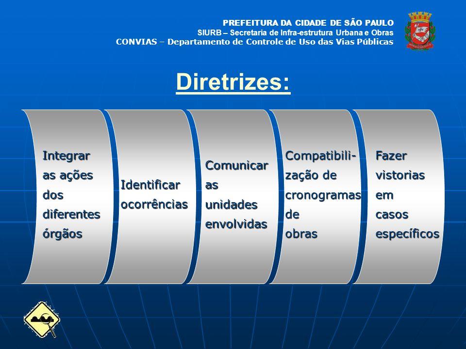 Diretrizes: Integrar as ações dos diferentes órgãos Identificar