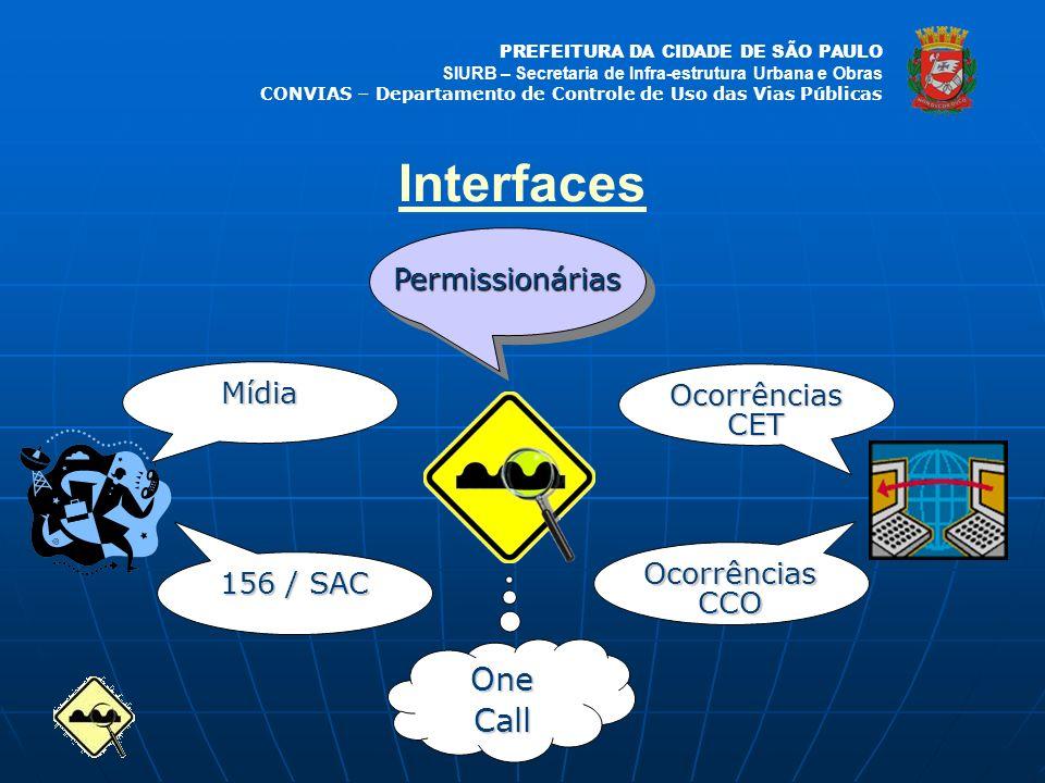 Interfaces One Call Permissionárias Mídia Ocorrências CET Ocorrências