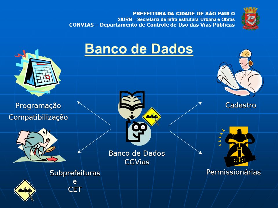 Banco de Dados Programação Cadastro Compatibilização Banco de Dados