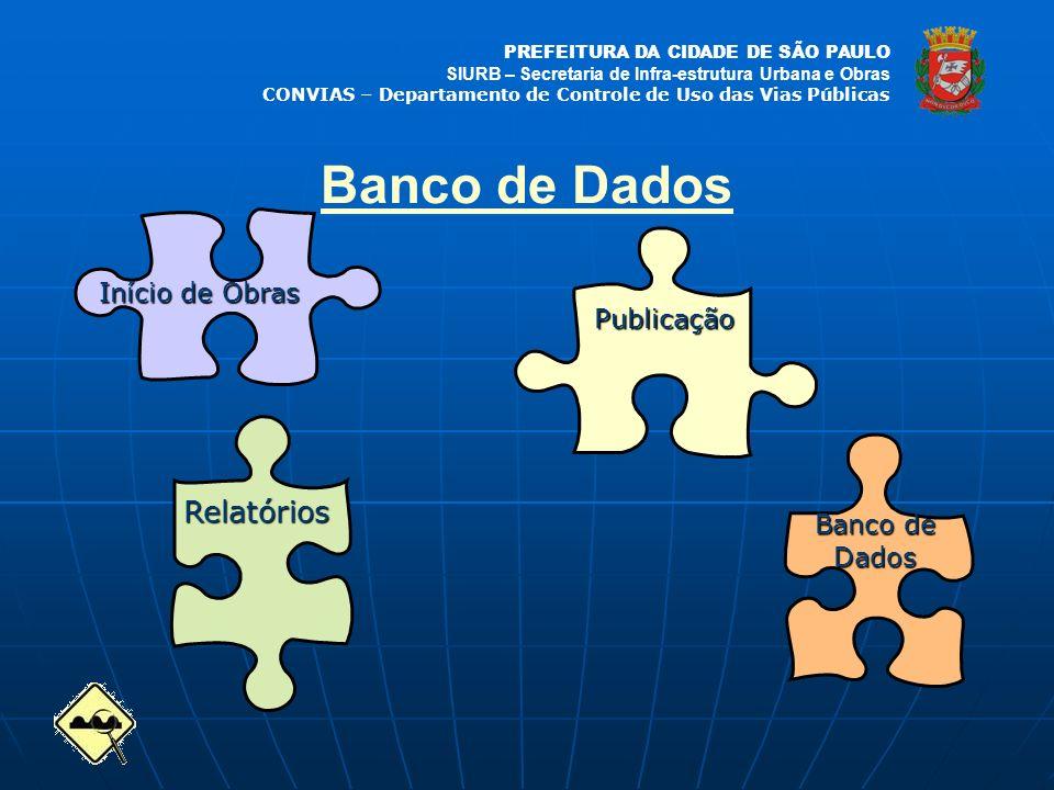 Banco de Dados Início de Obras Publicação Relatórios Banco de Dados