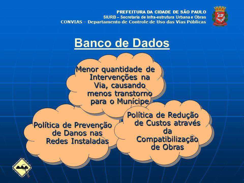 Banco de Dados Menor quantidade de Intervenções na Via, causando menos transtorno para o Munícipe.