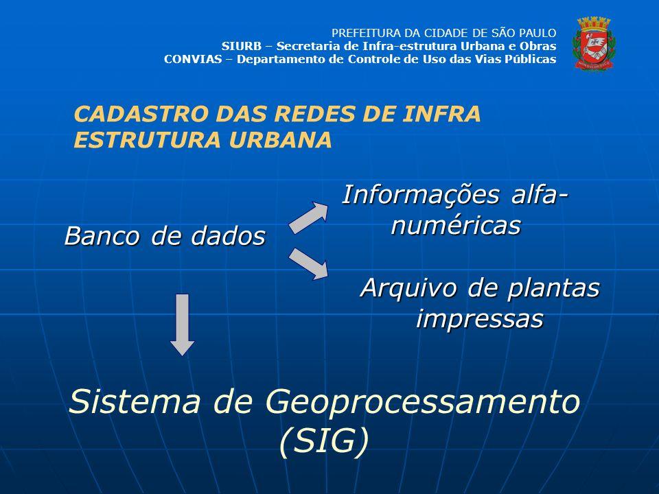 Sistema de Geoprocessamento (SIG)