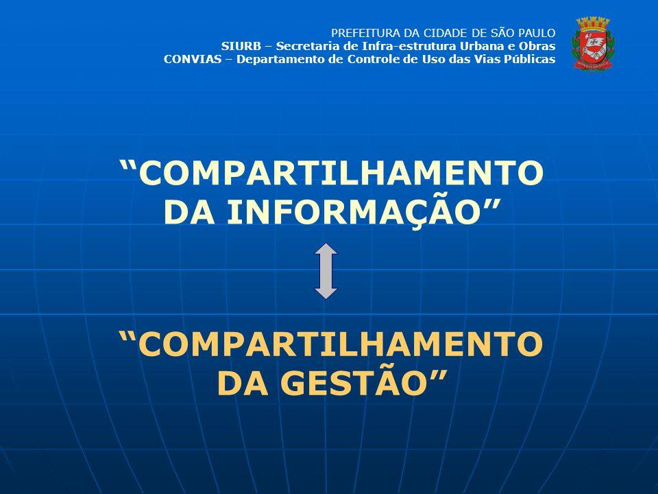COMPARTILHAMENTO DA INFORMAÇÃO COMPARTILHAMENTO DA GESTÃO