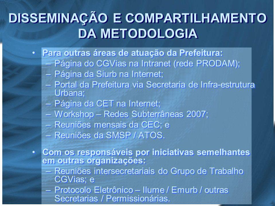DISSEMINAÇÃO E COMPARTILHAMENTO DA METODOLOGIA