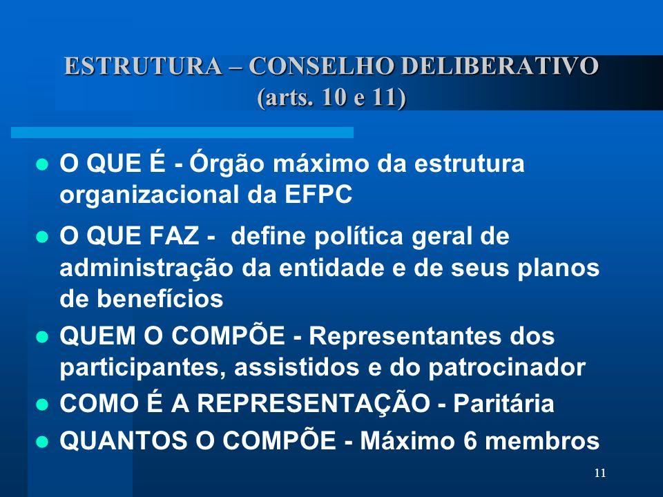 ESTRUTURA – CONSELHO DELIBERATIVO (arts. 10 e 11)