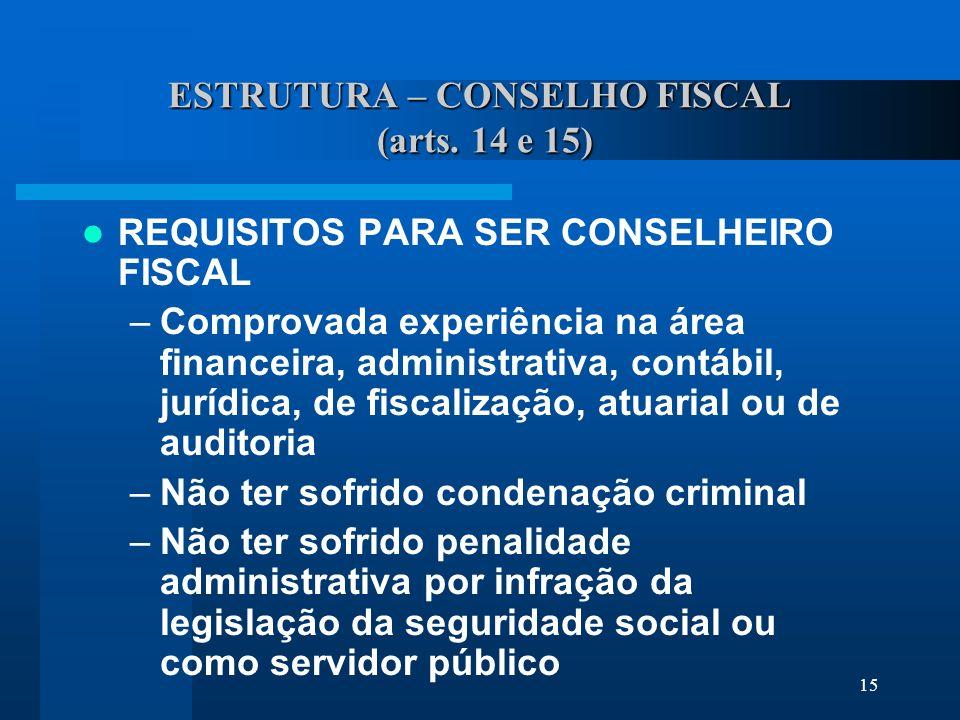 ESTRUTURA – CONSELHO FISCAL (arts. 14 e 15)