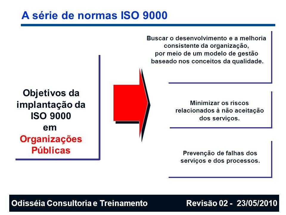 A série de normas ISO 9000 Objetivos da implantação da ISO 9000 em