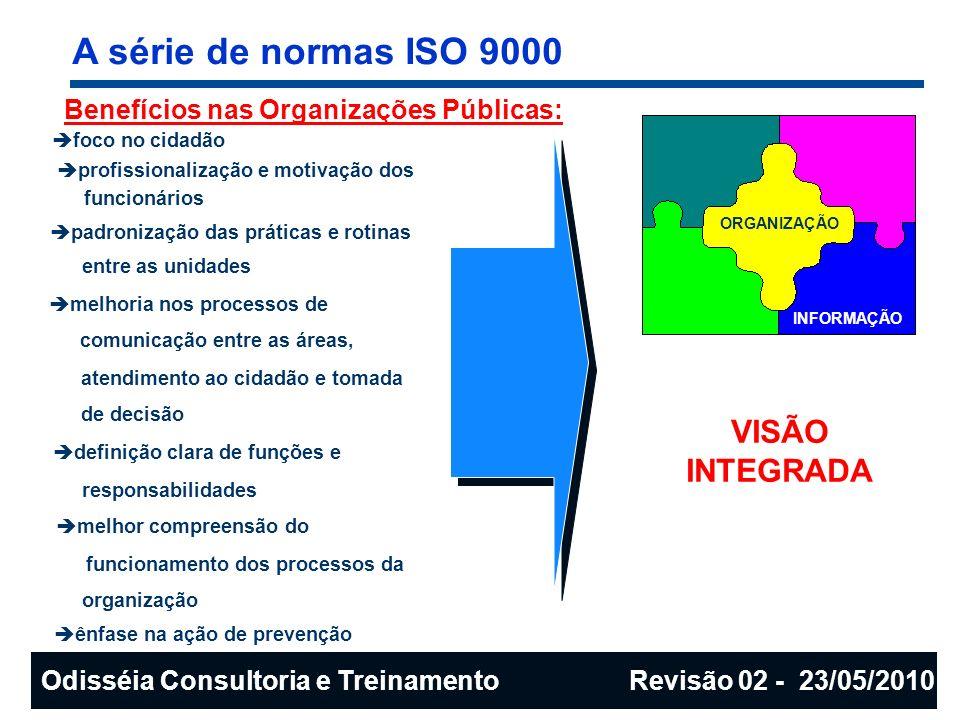 A série de normas ISO 9000 VISÃO INTEGRADA