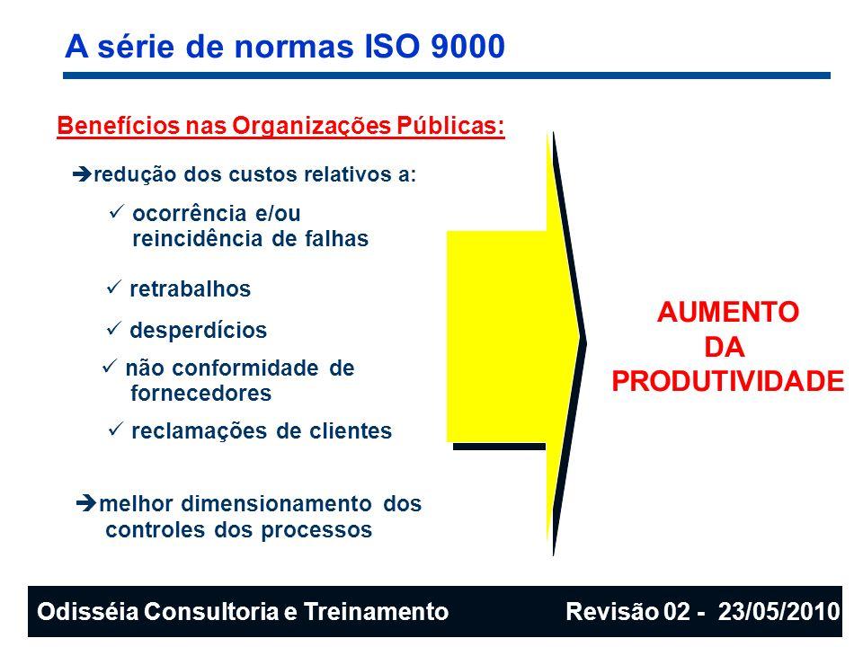 A série de normas ISO 9000 AUMENTO DA PRODUTIVIDADE