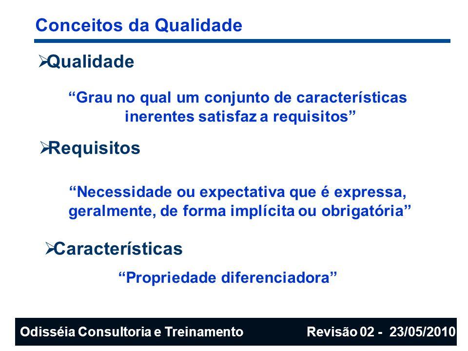Qualidade Requisitos Características