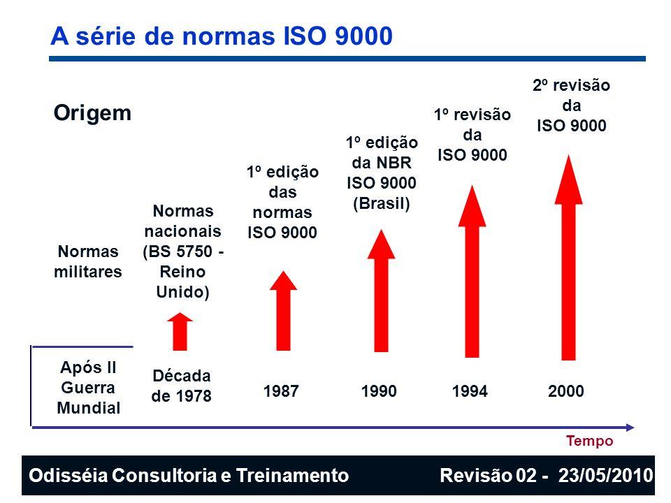 Odisséia Consultoria e Treinamento Revisão 02 - 23/05/2010