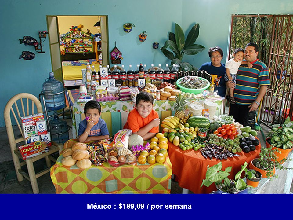 México : $189,09 / por semana