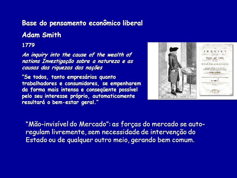 Base do pensamento econômico liberal Adam Smith