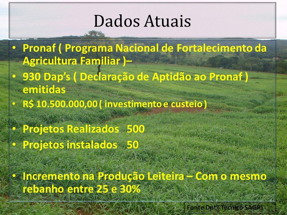Dados Atuais Pronaf ( Programa Nacional de Fortalecimento da Agricultura Familiar )– 930 Dap's ( Declaração de Aptidão ao Pronaf ) emitidas.