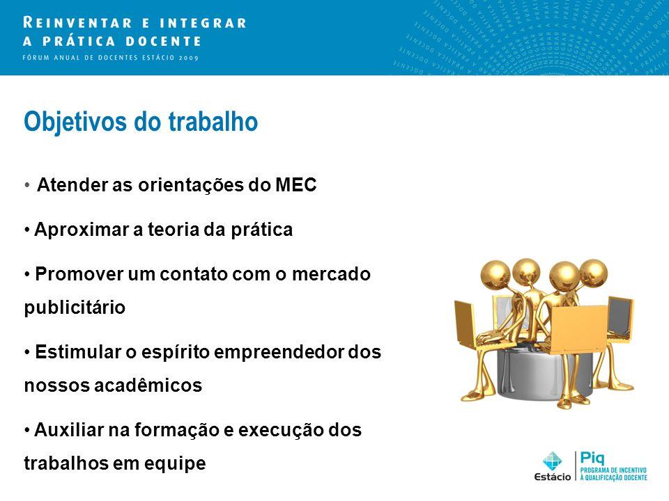 Objetivos do trabalho Atender as orientações do MEC