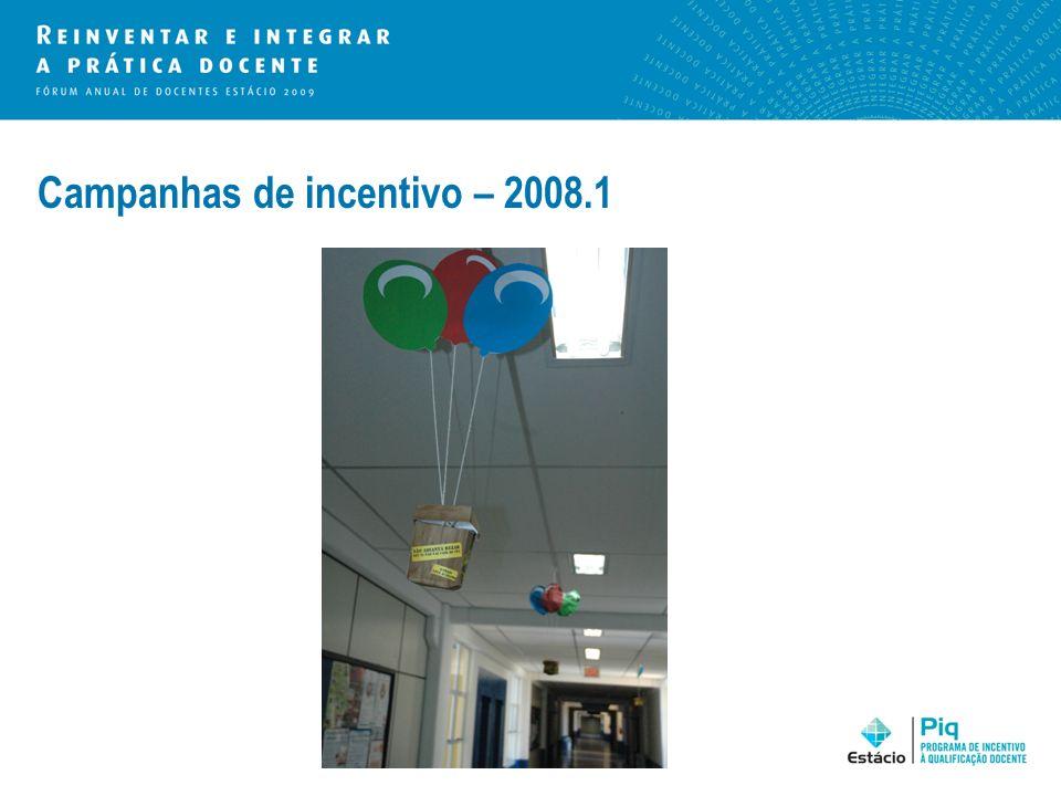 Campanhas de incentivo – 2008.1