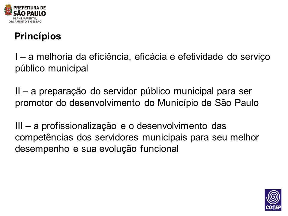 Princípios I – a melhoria da eficiência, eficácia e efetividade do serviço público municipal.