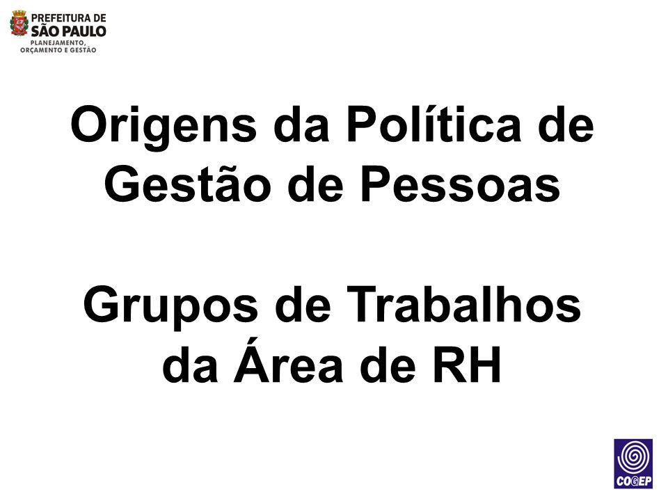 Origens da Política de Gestão de Pessoas Grupos de Trabalhos da Área de RH