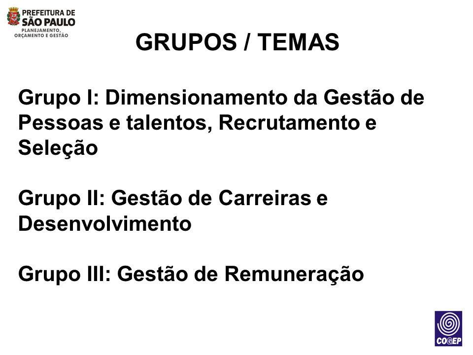 GRUPOS / TEMAS Grupo I: Dimensionamento da Gestão de Pessoas e talentos, Recrutamento e Seleção. Grupo II: Gestão de Carreiras e Desenvolvimento.