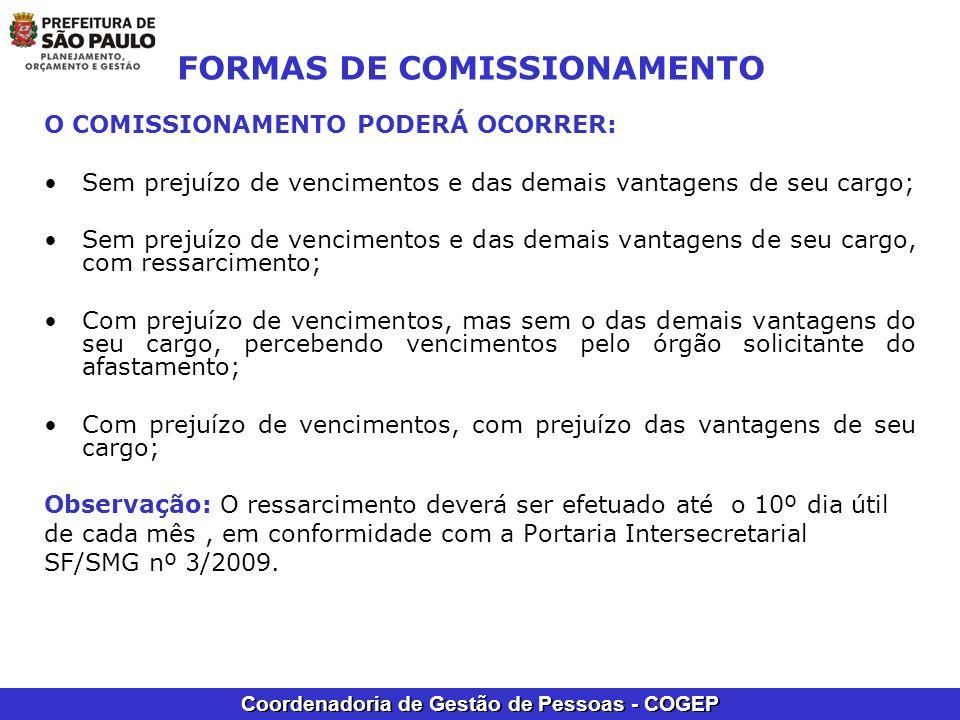 FORMAS DE COMISSIONAMENTO
