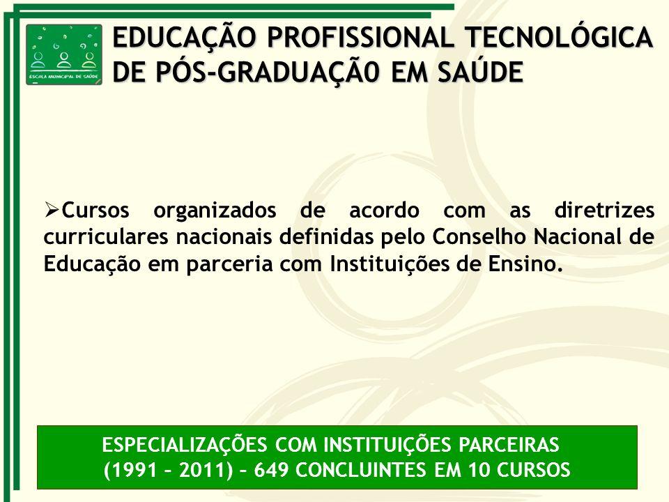 EDUCAÇÃO PROFISSIONAL TECNOLÓGICA DE PÓS-GRADUAÇÃ0 EM SAÚDE