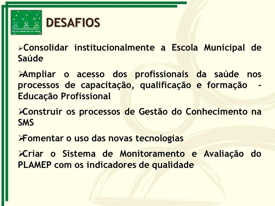 DESAFIOS Consolidar institucionalmente a Escola Municipal de Saúde.