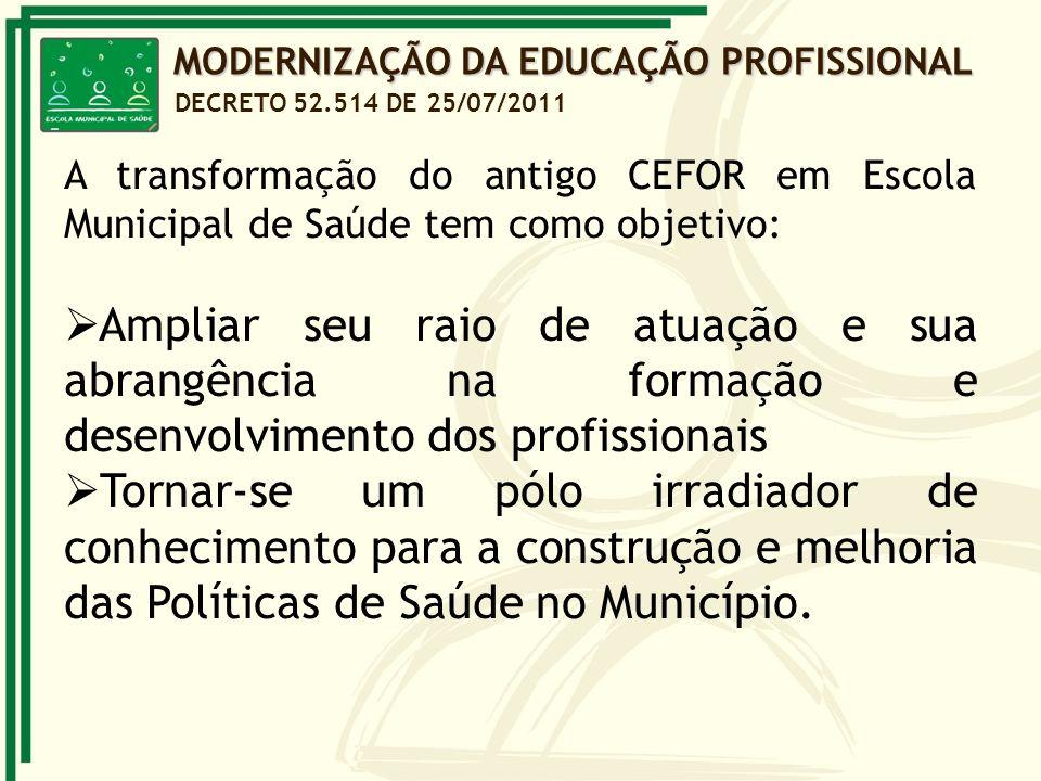 MODERNIZAÇÃO DA EDUCAÇÃO PROFISSIONAL