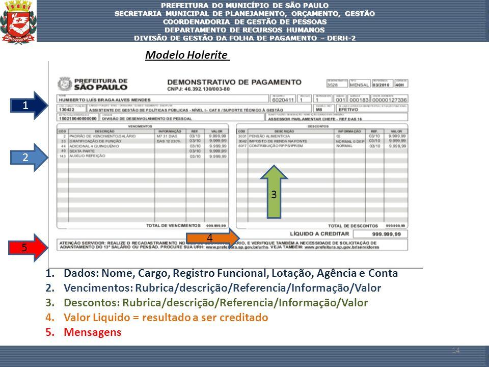 Dados: Nome, Cargo, Registro Funcional, Lotação, Agência e Conta