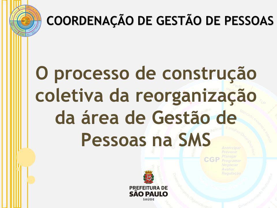 COORDENAÇÃO DE GESTÃO DE PESSOAS